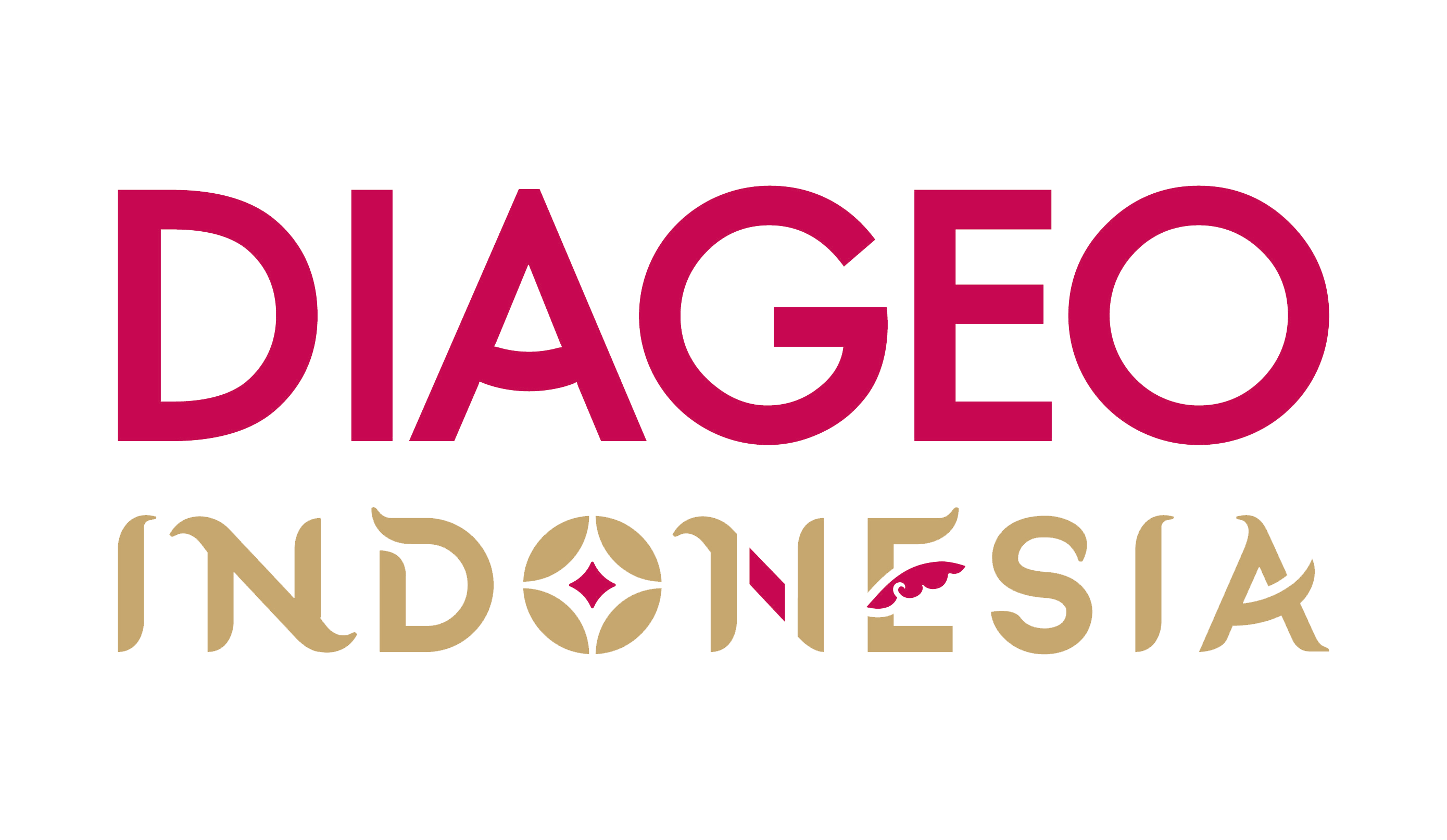 Diageo-Indonesia
